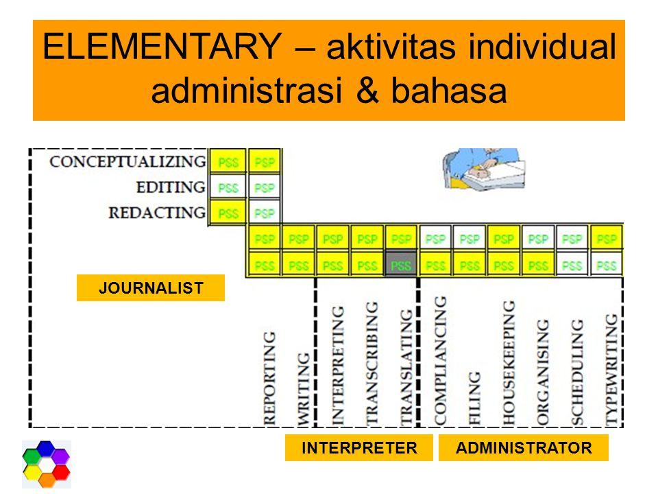 ELEMENTARY – aktivitas individual administrasi & bahasa JOURNALIST INTERPRETERADMINISTRATOR