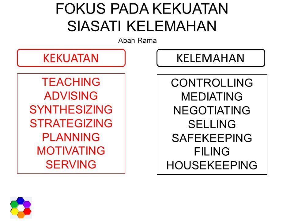 TEACHING ADVISING SYNTHESIZING STRATEGIZING PLANNING MOTIVATING SERVING CONTROLLING MEDIATING NEGOTIATING SELLING SAFEKEEPING FILING HOUSEKEEPING FOKUS PADA KEKUATAN SIASATI KELEMAHAN KEKUATANKELEMAHAN Abah Rama