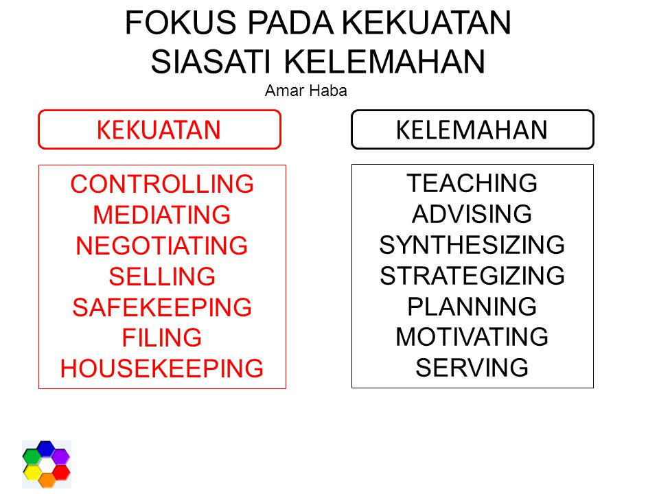 TEACHING ADVISING SYNTHESIZING STRATEGIZING PLANNING MOTIVATING SERVING CONTROLLING MEDIATING NEGOTIATING SELLING SAFEKEEPING FILING HOUSEKEEPING KEKU