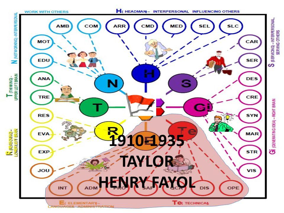 1910-1935 TAYLOR HENRY FAYOL