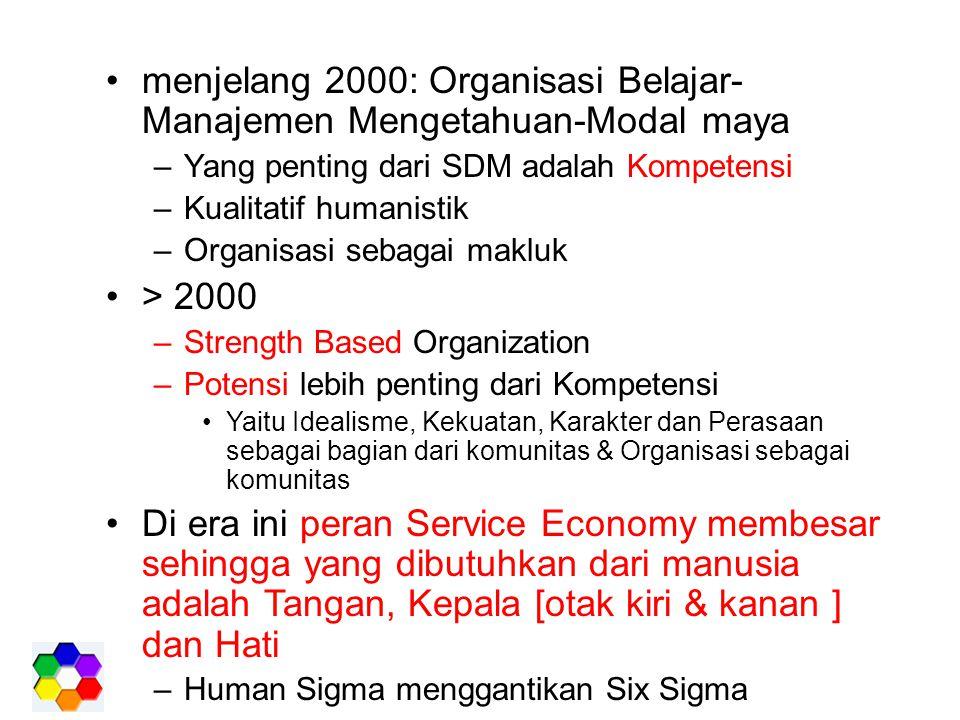 menjelang 2000: Organisasi Belajar- Manajemen Mengetahuan-Modal maya –Yang penting dari SDM adalah Kompetensi –Kualitatif humanistik –Organisasi sebagai makluk > 2000 –Strength Based Organization –Potensi lebih penting dari Kompetensi Yaitu Idealisme, Kekuatan, Karakter dan Perasaan sebagai bagian dari komunitas & Organisasi sebagai komunitas Di era ini peran Service Economy membesar sehingga yang dibutuhkan dari manusia adalah Tangan, Kepala [otak kiri & kanan ] dan Hati –Human Sigma menggantikan Six Sigma