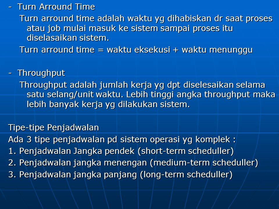- Turn Arround Time Turn arround time adalah waktu yg dihabiskan dr saat proses atau job mulai masuk ke sistem sampai proses itu diselasaikan sistem.