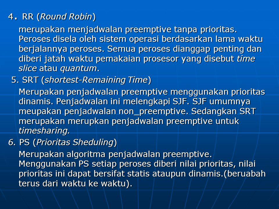 4. RR (Round Robin) merupakan menjadwalan preemptive tanpa prioritas. Peroses disela oleh sistem operasi berdasarkan lama waktu berjalannya peroses. S