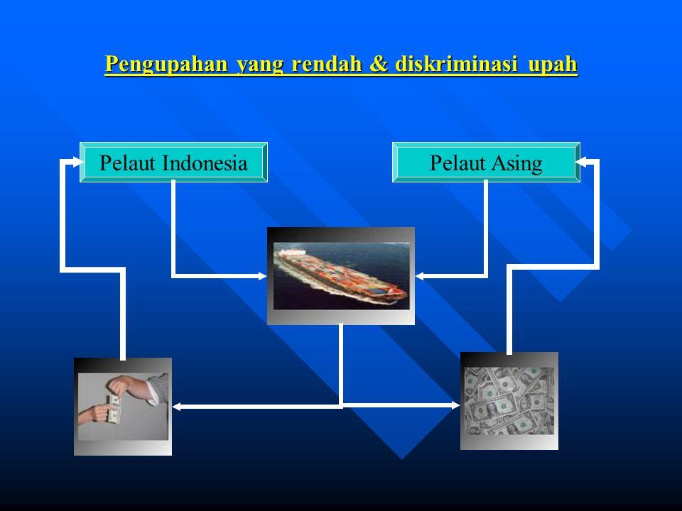Pengupahan yang rendah & diskriminasi upah Pelaut IndonesiaPelaut Asing