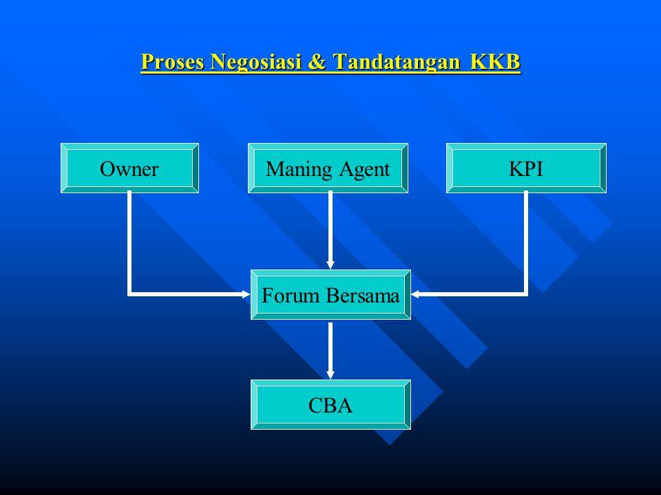 Proses Negosiasi & Tandatangan KKB OwnerManing AgentKPI Forum Bersama CBA