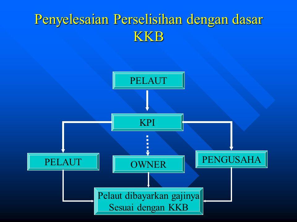 Penyelesaian Perselisihan dengan dasar KKB PELAUT KPI PENGUSAHA OWNER PELAUT Pelaut dibayarkan gajinya Sesuai dengan KKB