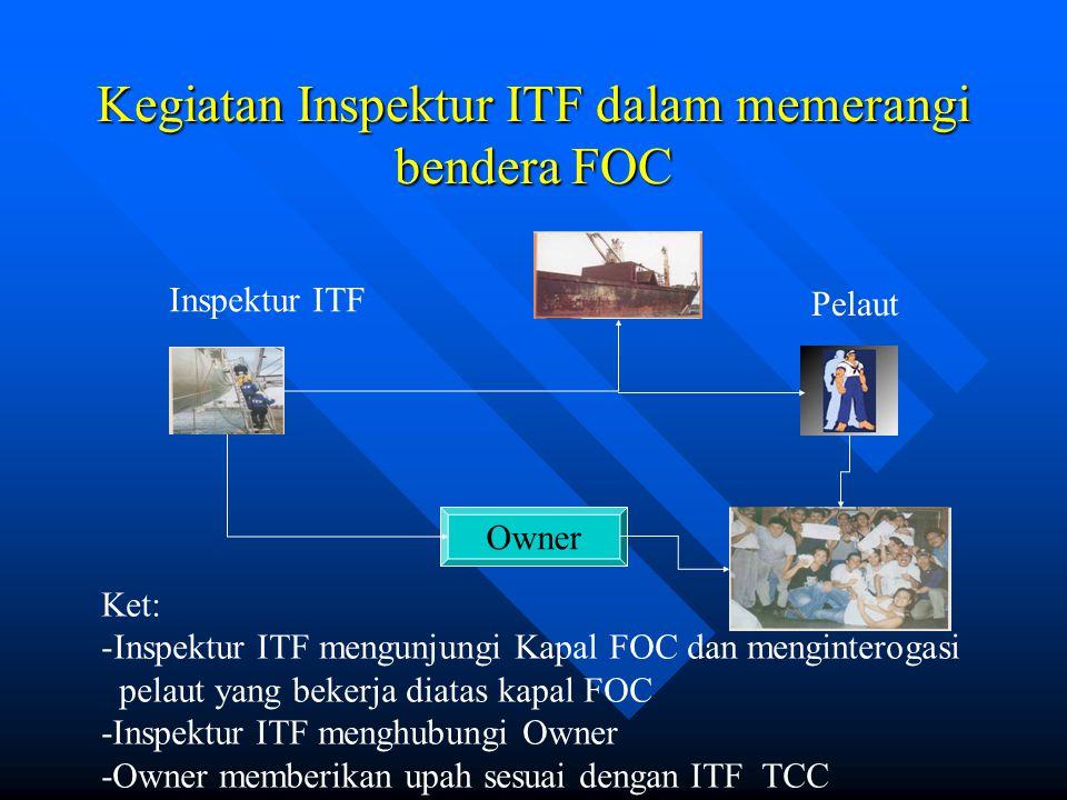 Kegiatan Inspektur ITF dalam memerangi bendera FOC Owner Ket: -Inspektur ITF mengunjungi Kapal FOC dan menginterogasi pelaut yang bekerja diatas kapal