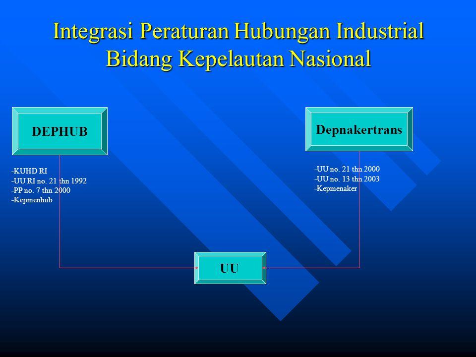 Integrasi Peraturan Hubungan Industrial Bidang Kepelautan Nasional DEPHUB Depnakertrans -KUHD RI -UU RI no. 21 thn 1992 -PP no. 7 thn 2000 -Kepmenhub