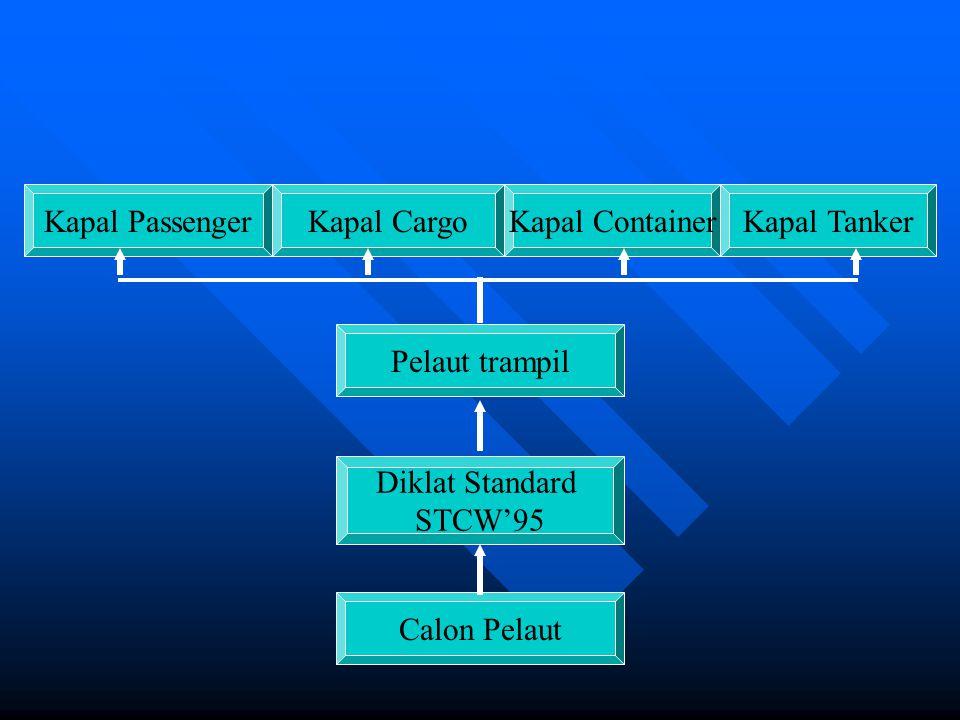 Calon Pelaut Diklat Standard STCW'95 Pelaut trampil Kapal PassengerKapal CargoKapal ContainerKapal Tanker