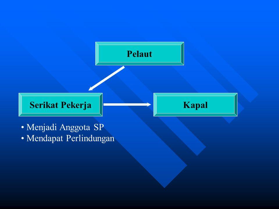 Permasalahan Pelaut Indonesia 1.