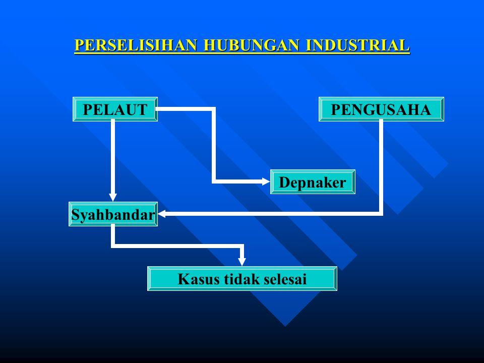 SOLUSI PEMECAHAN BERBAGAI MASALAH DALAM PROSES PEREKRUTAN & PENEMPATAN PEAUT INDONESIA ADALAH: BADAN PENDAFTARAN DAN PENYALURAN PELAUT INDONESIA
