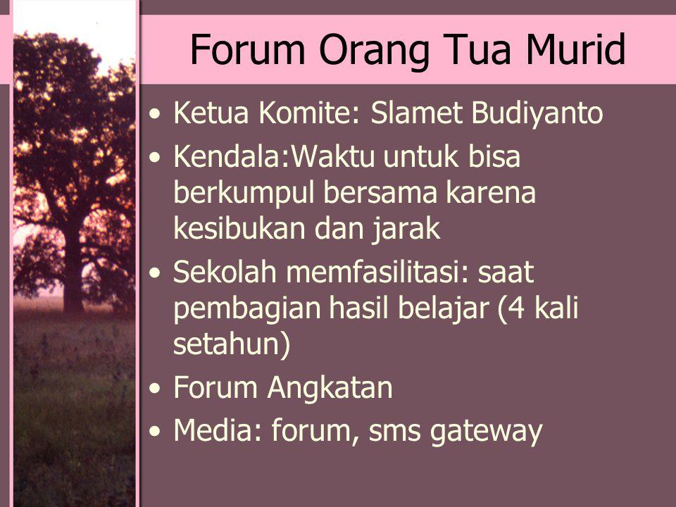 Forum Orang Tua Murid Ketua Komite: Slamet Budiyanto Kendala:Waktu untuk bisa berkumpul bersama karena kesibukan dan jarak Sekolah memfasilitasi: saat