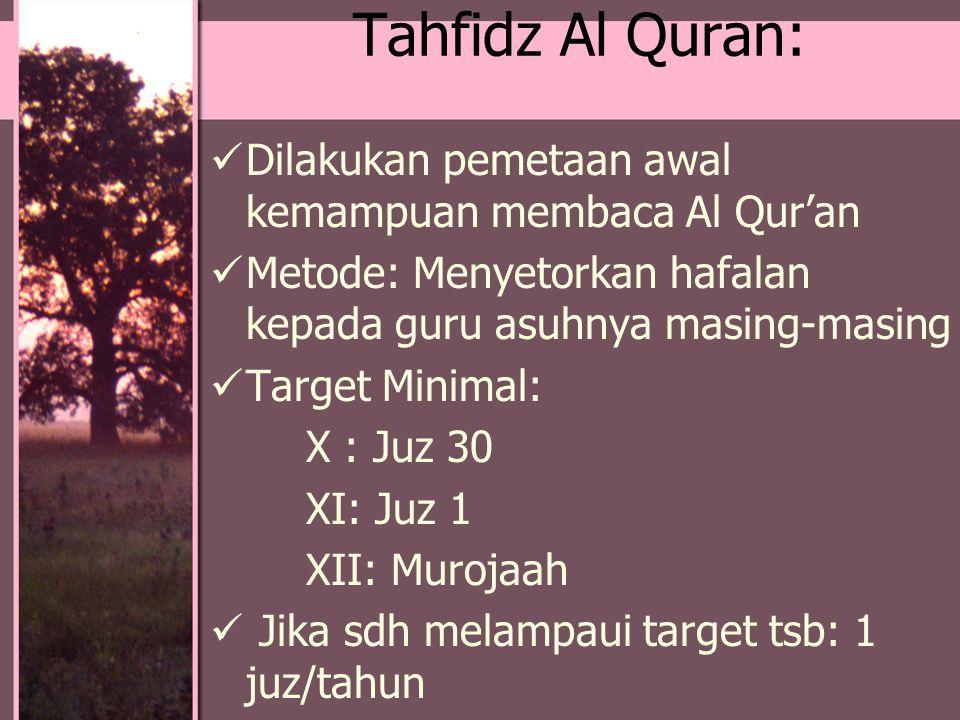 Tahfidz Al Quran: Dilakukan pemetaan awal kemampuan membaca Al Qur'an Metode: Menyetorkan hafalan kepada guru asuhnya masing-masing Target Minimal: X