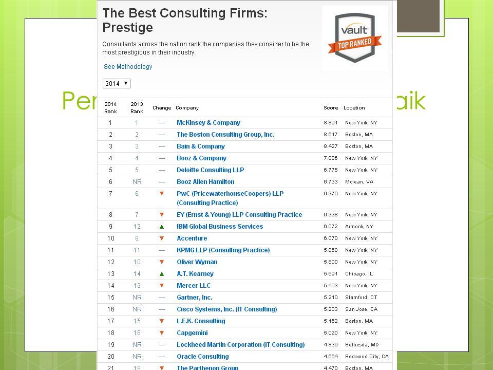 Perusahaan Consulting terbaik