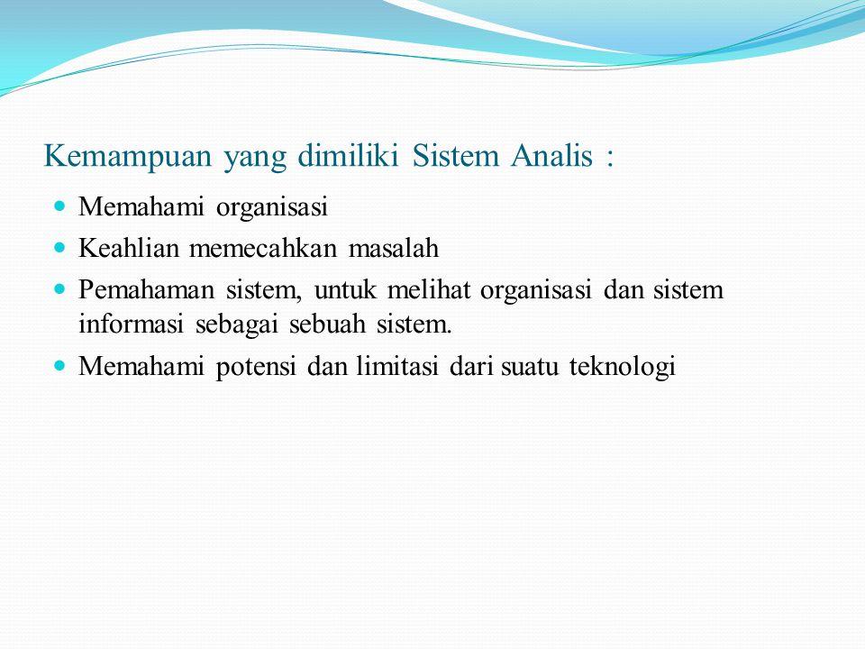 Kemampuan yang dimiliki Sistem Analis : Memahami organisasi Keahlian memecahkan masalah Pemahaman sistem, untuk melihat organisasi dan sistem informasi sebagai sebuah sistem.