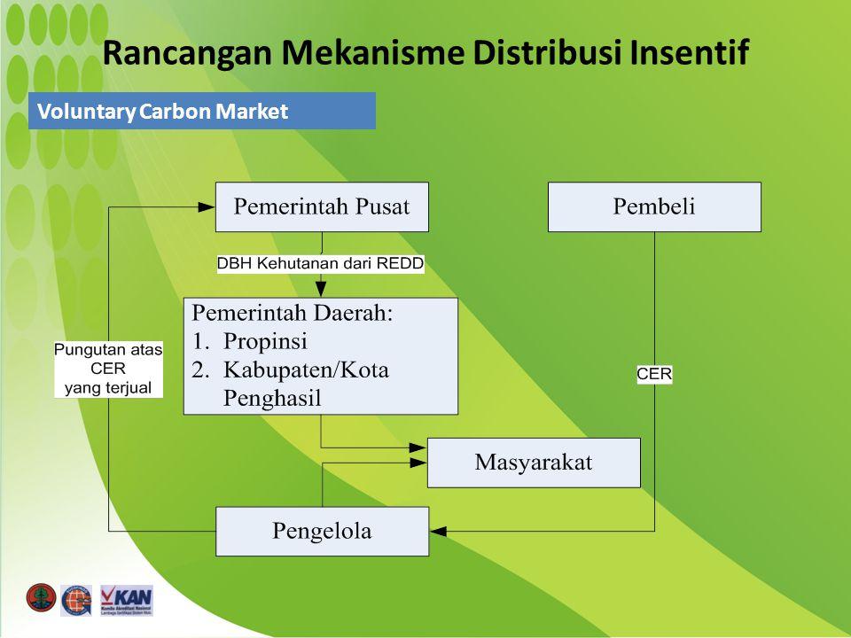Rancangan Mekanisme Distribusi Insentif Voluntary Carbon Market