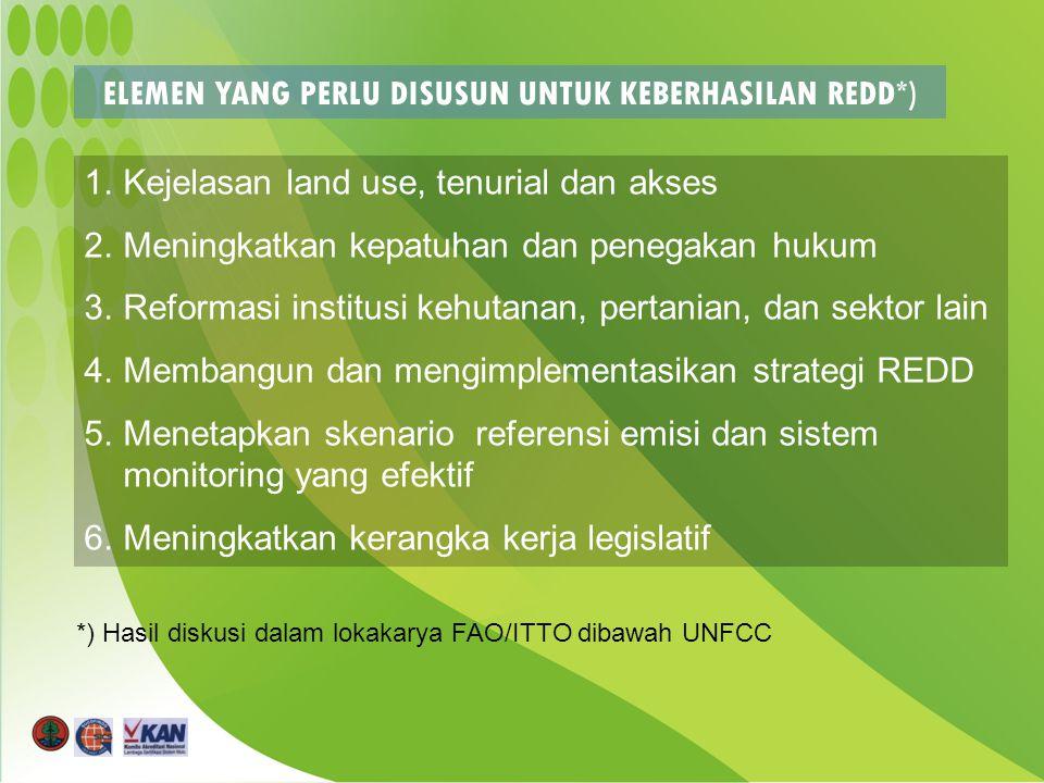 ELEMEN YANG PERLU DISUSUN UNTUK KEBERHASILAN REDD*) *) Hasil diskusi dalam lokakarya FAO/ITTO dibawah UNFCC 1.Kejelasan land use, tenurial dan akses 2.Meningkatkan kepatuhan dan penegakan hukum 3.Reformasi institusi kehutanan, pertanian, dan sektor lain 4.Membangun dan mengimplementasikan strategi REDD 5.Menetapkan skenario referensi emisi dan sistem monitoring yang efektif 6.Meningkatkan kerangka kerja legislatif