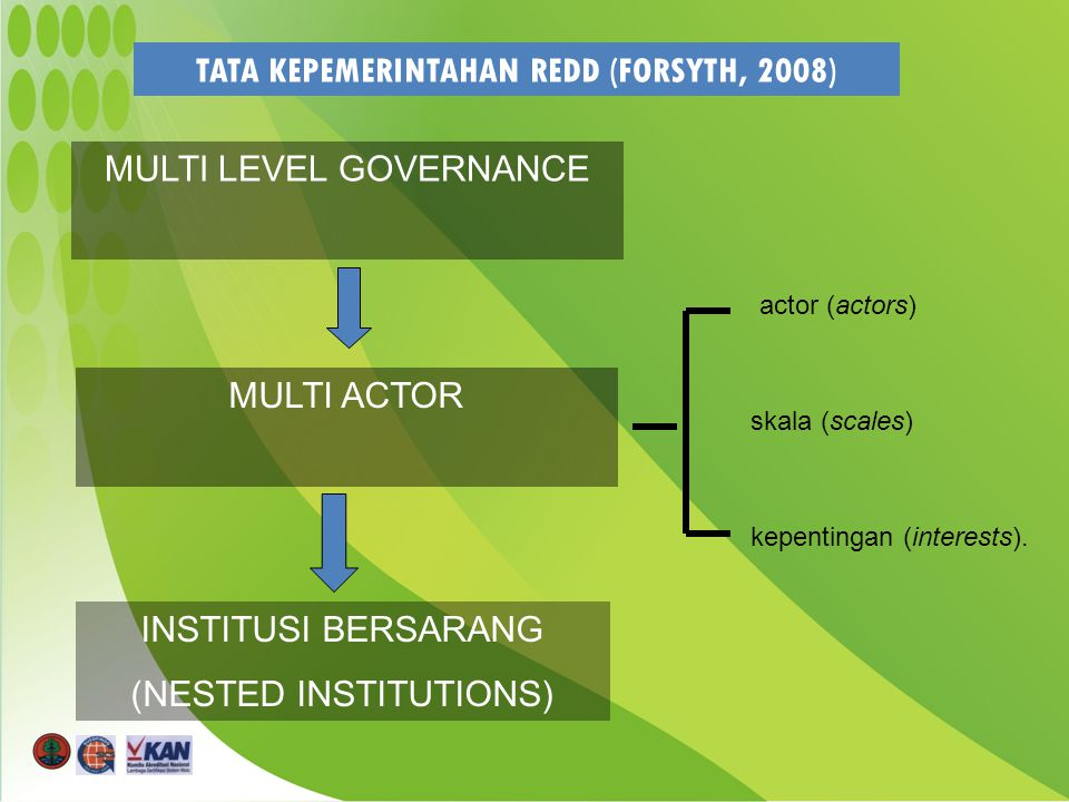 TATA KEPEMERINTAHAN REDD (FORSYTH, 2008) MULTI LEVEL GOVERNANCE MULTI ACTOR actor (actors) skala (scales) kepentingan (interests).
