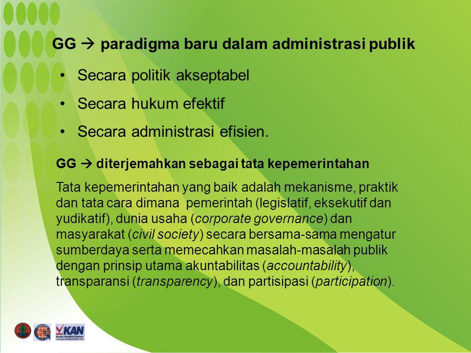 GG  paradigma baru dalam administrasi publik Secara politik akseptabel Secara hukum efektif Secara administrasi efisien.