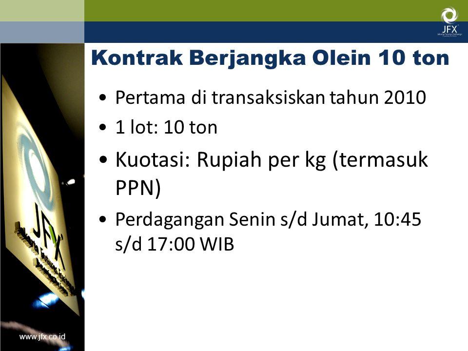 www.jfx.co.id Kontrak Berjangka Olein 10 ton Pertama di transaksiskan tahun 2010 1 lot: 10 ton Kuotasi: Rupiah per kg (termasuk PPN) Perdagangan Senin
