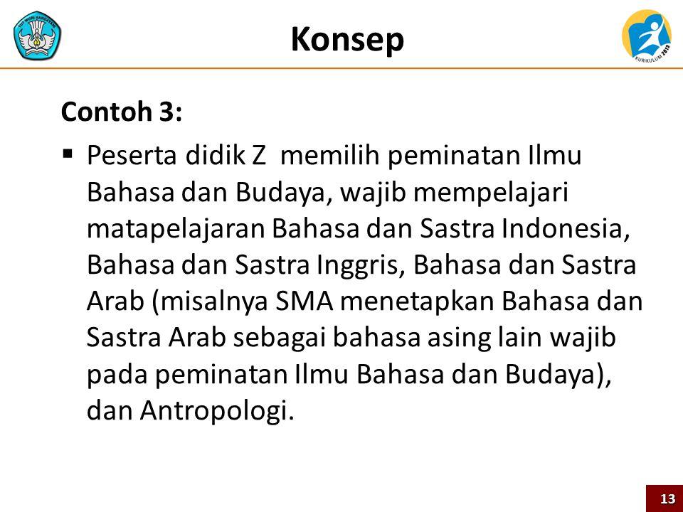 Konsep Contoh 3:  Peserta didik Z memilih peminatan Ilmu Bahasa dan Budaya, wajib mempelajari matapelajaran Bahasa dan Sastra Indonesia, Bahasa dan S