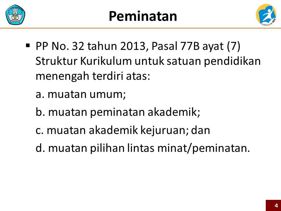Peminatan  PP No. 32 tahun 2013, Pasal 77B ayat (7) Struktur Kurikulum untuk satuan pendidikan menengah terdiri atas: a. muatan umum; b. muatan pemin