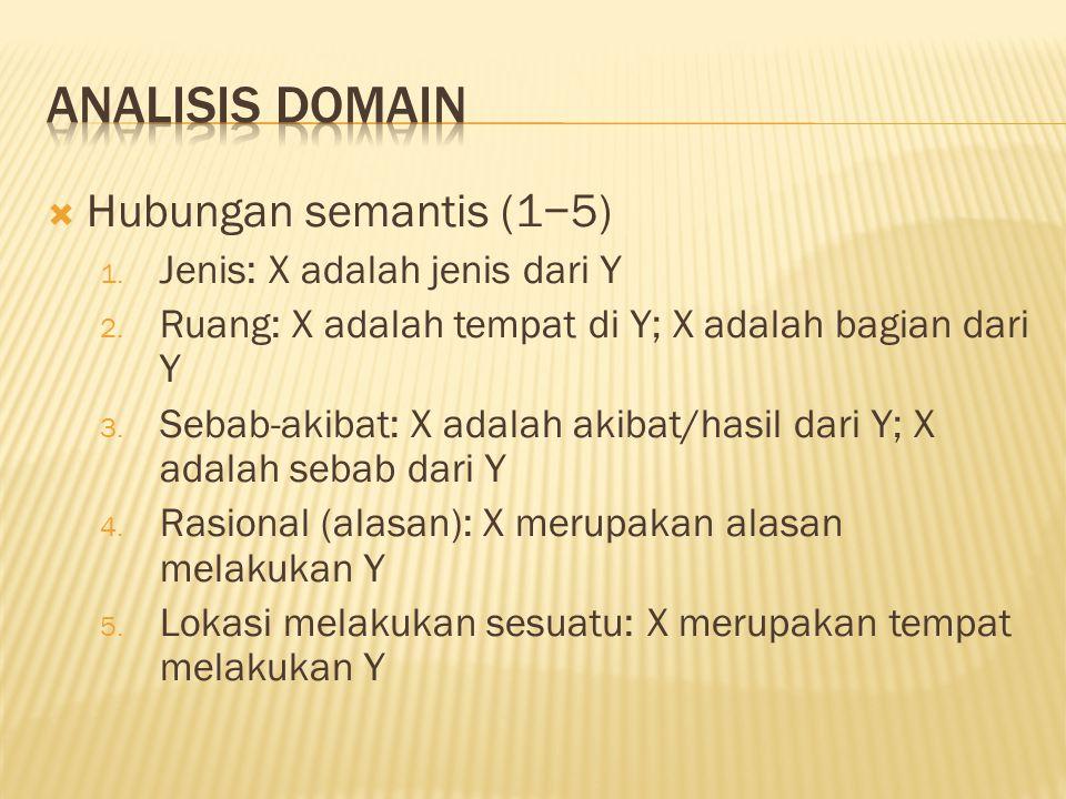  Hubungan semantis (1−5) 1. Jenis: X adalah jenis dari Y 2. Ruang: X adalah tempat di Y; X adalah bagian dari Y 3. Sebab-akibat: X adalah akibat/hasi