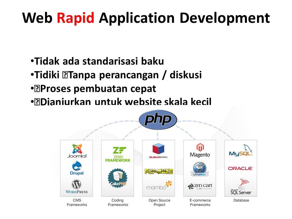 "Web Rapid Application Development Tidak ada standarisasi baku Tidiki ""Tanpa perancangan / diskusi ""Proses pembuatan cepat ""Dianjurkan untuk website skala kecil"