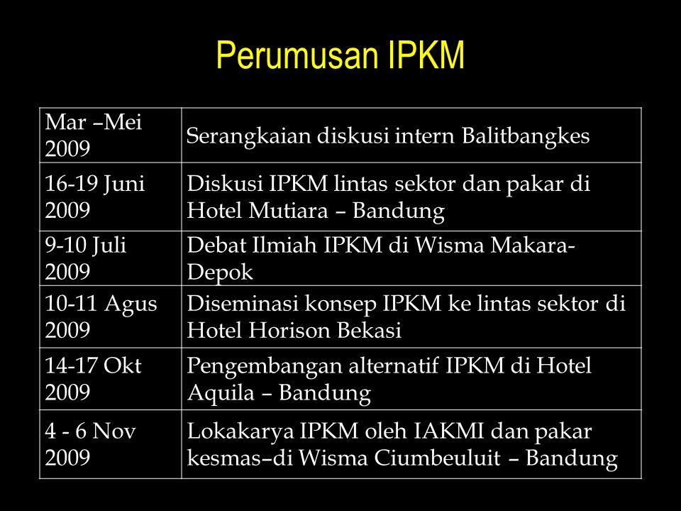 Perumusan IPKM Mar –Mei 2009 Serangkaian diskusi intern Balitbangkes 16-19 Juni 2009 Diskusi IPKM lintas sektor dan pakar di Hotel Mutiara – Bandung 9-10 Juli 2009 Debat Ilmiah IPKM di Wisma Makara- Depok 10-11 Agus 2009 Diseminasi konsep IPKM ke lintas sektor di Hotel Horison Bekasi 14-17 Okt 2009 Pengembangan alternatif IPKM di Hotel Aquila – Bandung 4 - 6 Nov 2009 Lokakarya IPKM oleh IAKMI dan pakar kesmas–di Wisma Ciumbeuluit – Bandung
