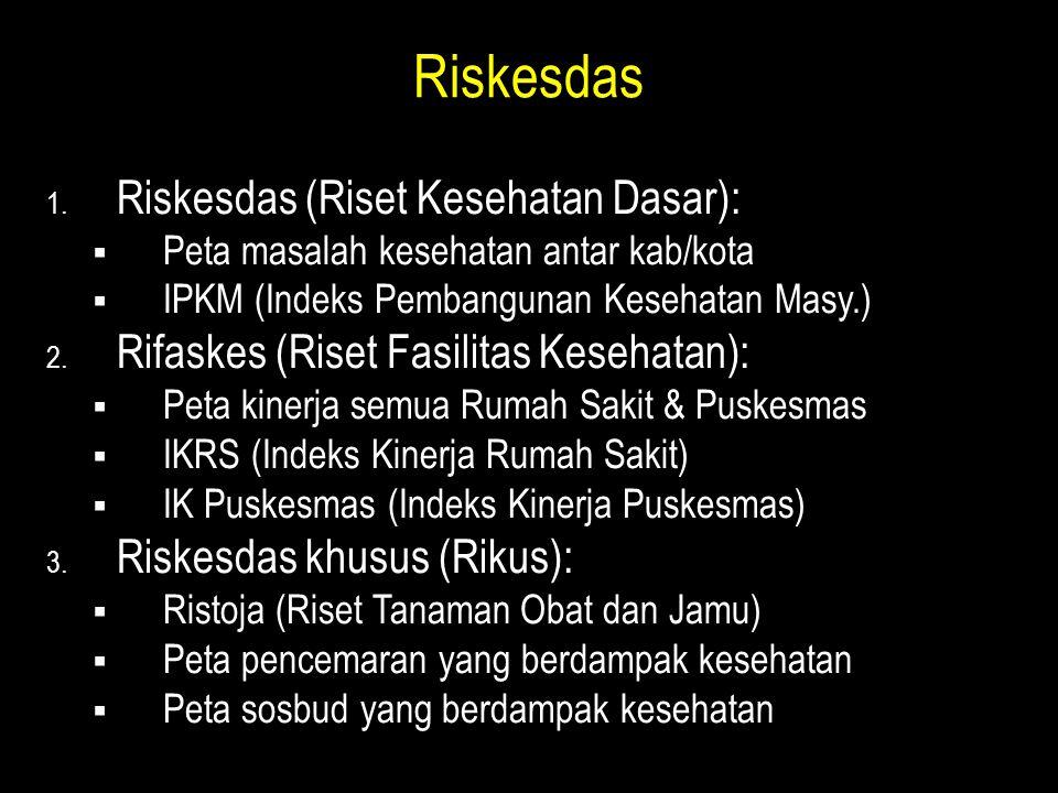IPKM  Nilai berkisar antara 0 (terburuk) – 1 (terbaik)  Yang terbaik adalah kondisi ideal (secara teoritik)  Dari 440 Kabupaten/Kota Riskesdas, nilai berkisar antara:  Terrendah: 0,247059 (Pegunungan Bintang, Papua)  Tertinggi: 0,708959(Kota Magelang, Jateng)