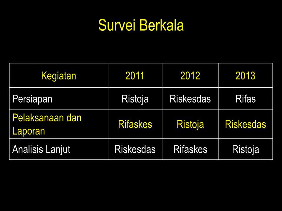 Provinsi Aceh KABUPATEN Kategori wilayah R-IPKMIPKMPSE GAYO LUES KaA 4390,27127532,31 ACEH JAYA KaA 4100,37313729,28 ACEH BARAT KaA 4040,37803832,63 NAGAN RAYA KaA 3960,38888133,61 ACEH SELATAN KaA 3930,39204924,72 ACEH TENGGARA KaA 3910,39294421,60 ACEH UTARA KaA 3890,39771033,16 ACEH TIMUR KaC 3600,42587928,15 SIMEULUE KaC 3440,43873832,26 ACEH SINGKIL KaC 3210,44684628,54 BENER MERIAH KaC 2790,47000026,55