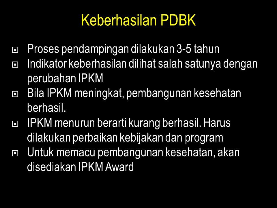 Keberhasilan PDBK  Proses pendampingan dilakukan 3-5 tahun  Indikator keberhasilan dilihat salah satunya dengan perubahan IPKM  Bila IPKM meningkat, pembangunan kesehatan berhasil.