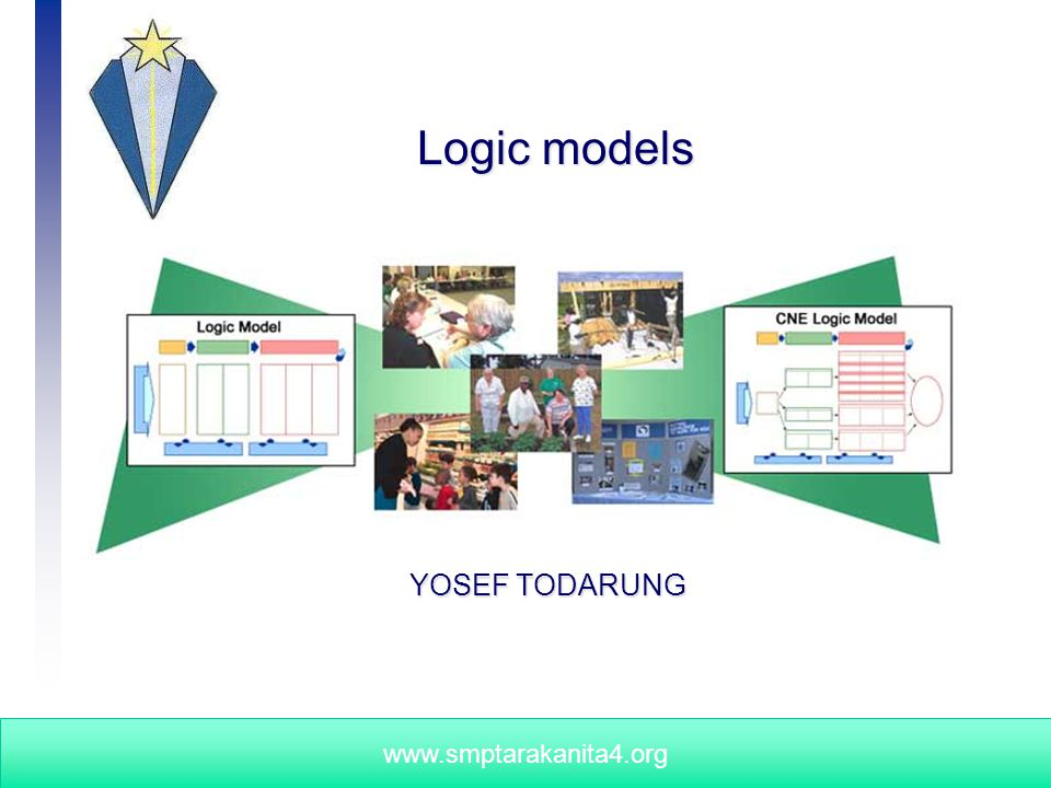 University of Wisconsin - Extension, Cooperative Extension, Program Development and Evaluation YOSEF TODARUNG Logic models www.smptarakanita4.org