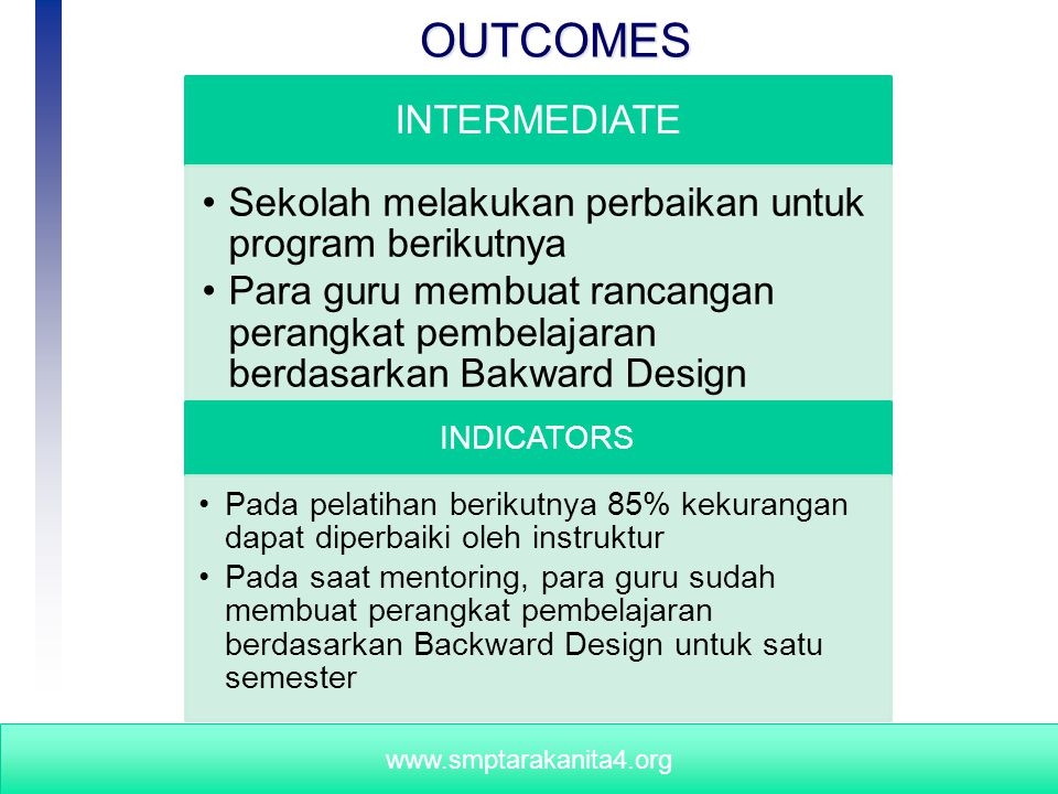 University of Wisconsin - Extension, Cooperative Extension, Program Development and Evaluation www.smptarakanita4.org OUTCOMES INTERMEDIATE Sekolah me