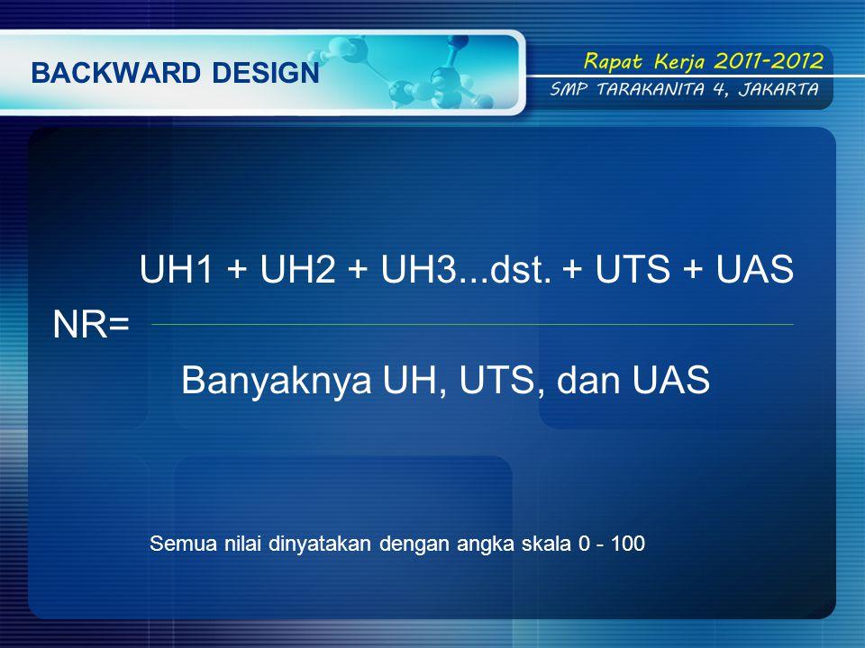 BACKWARD DESIGN UH1 + UH2 + UH3...dst.