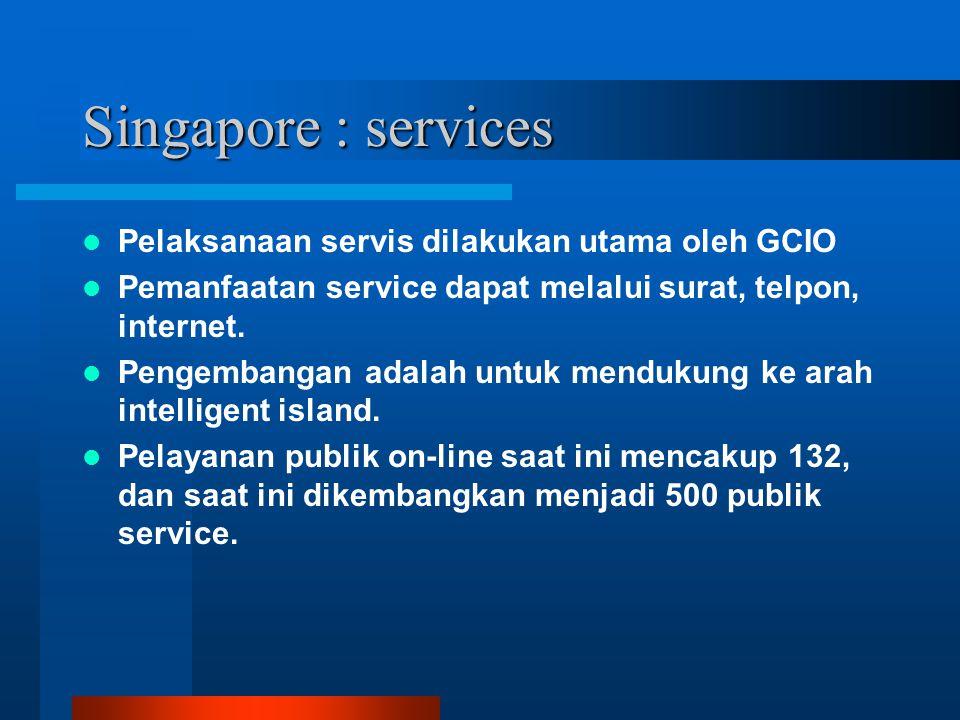 Singapore : services Pelaksanaan servis dilakukan utama oleh GCIO Pemanfaatan service dapat melalui surat, telpon, internet.