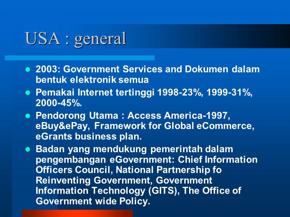 USA : general 2003: Government Services and Dokumen dalam bentuk elektronik semua Pemakai Internet tertinggi 1998-23%, 1999-31%, 2000-45%.