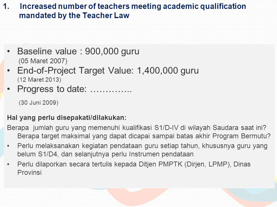 Baseline value : 900,000 guru (05 Maret 2007) End-of-Project Target Value: 1,400,000 guru (12 Maret 2013) Progress to date: …………..