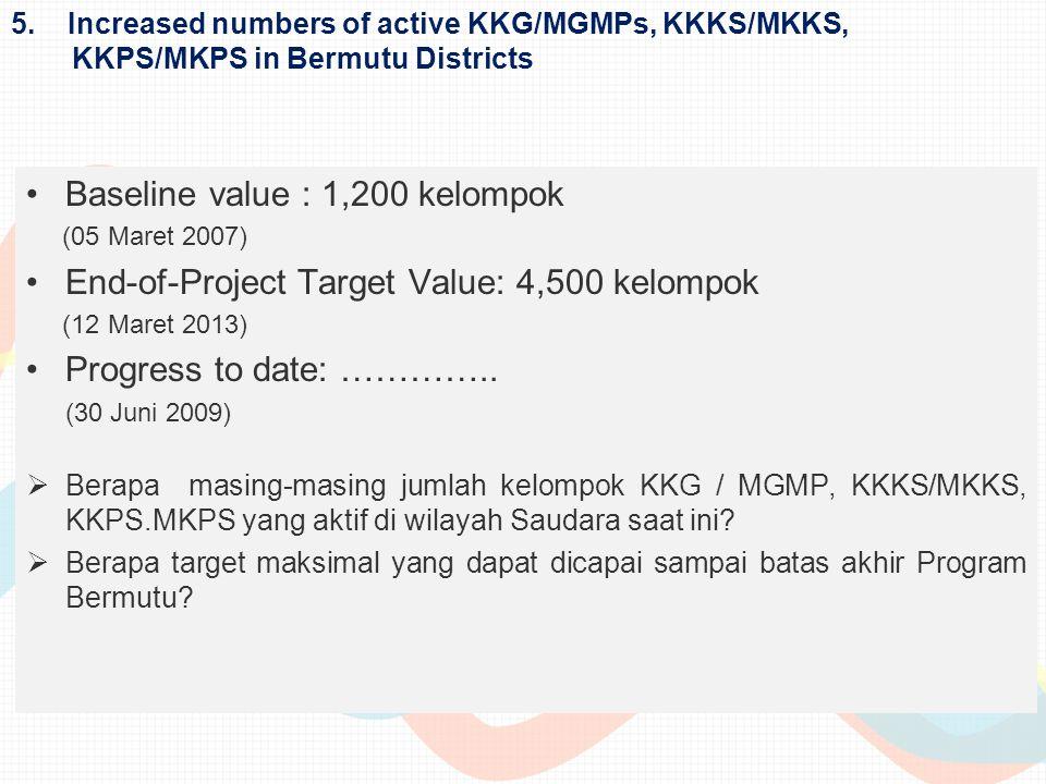 Baseline value : 1,200 kelompok (05 Maret 2007) End-of-Project Target Value: 4,500 kelompok (12 Maret 2013) Progress to date: …………..