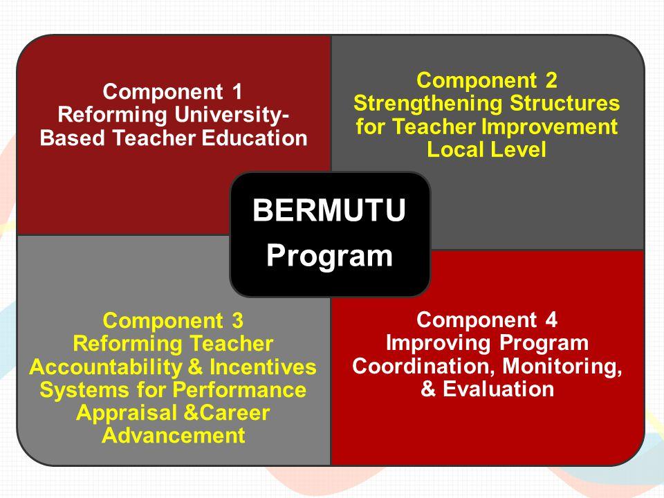 BERMUTU REALISASI PHLN Menurut Kategori s.d 2010