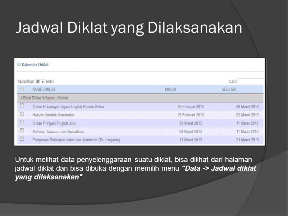 Jadwal Diklat yang Dilaksanakan Untuk melihat data penyelenggaraan suatu diklat, bisa dilihat dari halaman jadwal diklat dan bisa dibuka dengan memilih menu Data -> Jadwal diklat yang dilaksanakan .