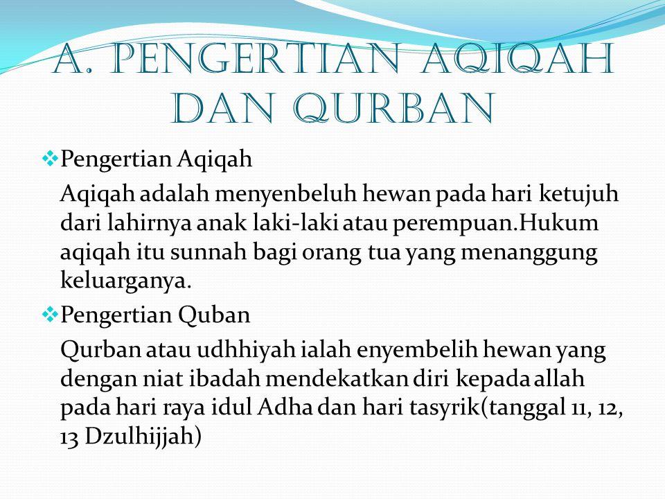 Kegiatan II:Aqiqah dan Qurban Standar kompetensi:Memahami hukum islam tentang penyenbelihan hewan Kompetensi Dasar: Menjelaskan ketentuan aqiqah dan q