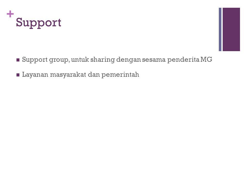 + Support Support group, untuk sharing dengan sesama penderita MG Layanan masyarakat dan pemerintah