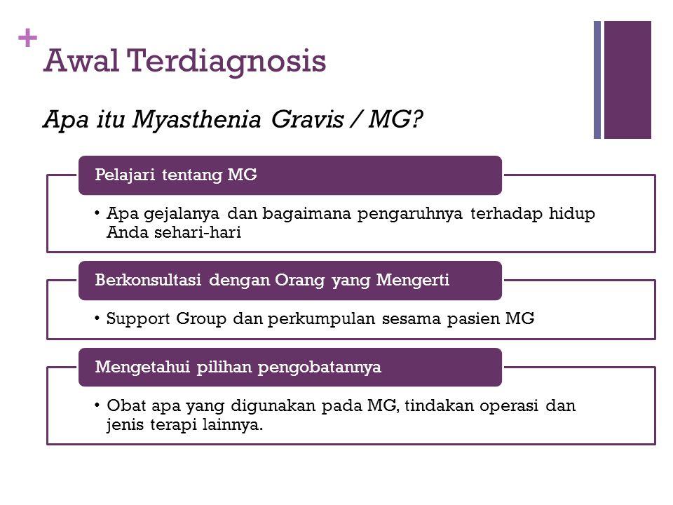 + Awal Terdiagnosis Apa itu Myasthenia Gravis / MG? Apa gejalanya dan bagaimana pengaruhnya terhadap hidup Anda sehari-hari Pelajari tentang MG Suppor