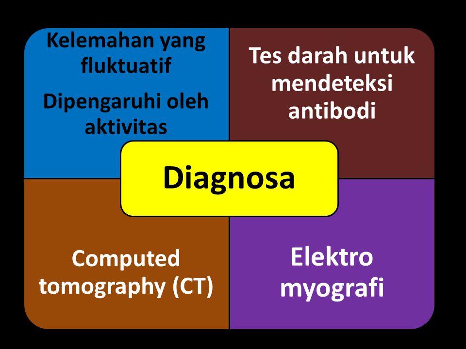 Kelemahan yang fluktuatif Dipengaruhi oleh aktivitas Tes darah untuk mendeteksi antibodi Computed tomography (CT) Elektro myografi Diagnosa