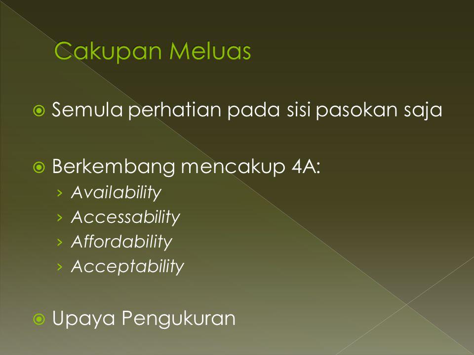  Semula perhatian pada sisi pasokan saja  Berkembang mencakup 4A: › Availability › Accessability › Affordability › Acceptability  Upaya Pengukuran