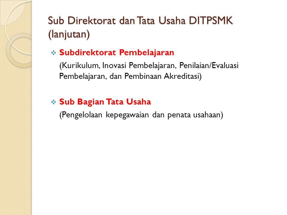 Sub Direktorat dan Tata Usaha DITPSMK (lanjutan)  Subdirektorat Pembelajaran (Kurikulum, Inovasi Pembelajaran, Penilaian/Evaluasi Pembelajaran, dan P