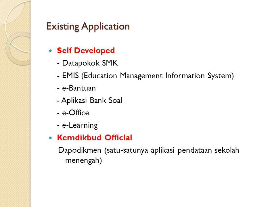 Existing Application Self Developed - Datapokok SMK - EMIS (Education Management Information System) - e-Bantuan - Aplikasi Bank Soal - e-Office - e-L