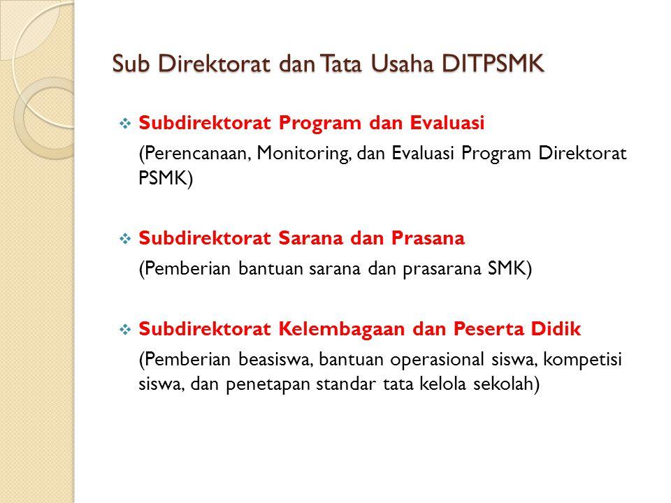 Sub Direktorat dan Tata Usaha DITPSMK  Subdirektorat Program dan Evaluasi (Perencanaan, Monitoring, dan Evaluasi Program Direktorat PSMK)  Subdirekt