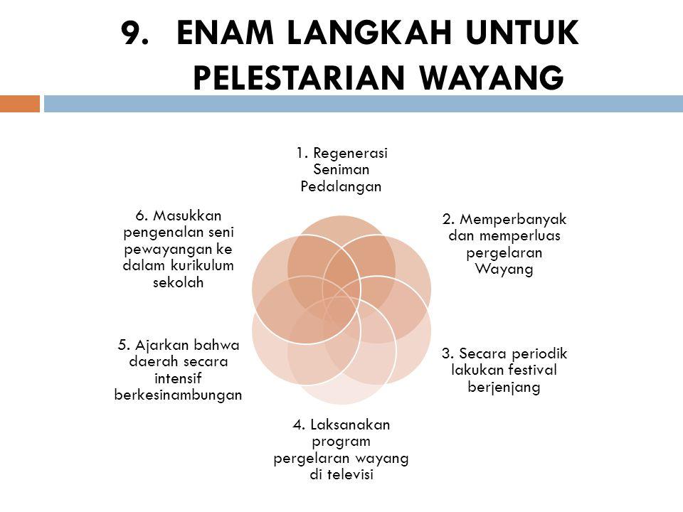 9.ENAM LANGKAH UNTUK PELESTARIAN WAYANG 1. Regenerasi Seniman Pedalangan 2. Memperbanyak dan memperluas pergelaran Wayang 3. Secara periodik lakukan f